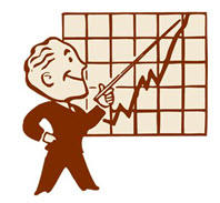 Sales Measurement - CRM Software