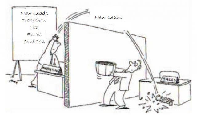 Sales vs. Marketing Cartoon