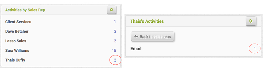 Email Tracking in Lasso