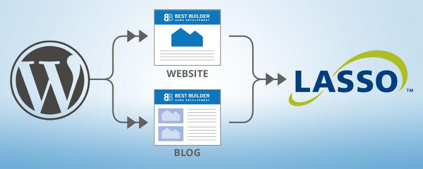 WordPress Plugin for Lasso CRM