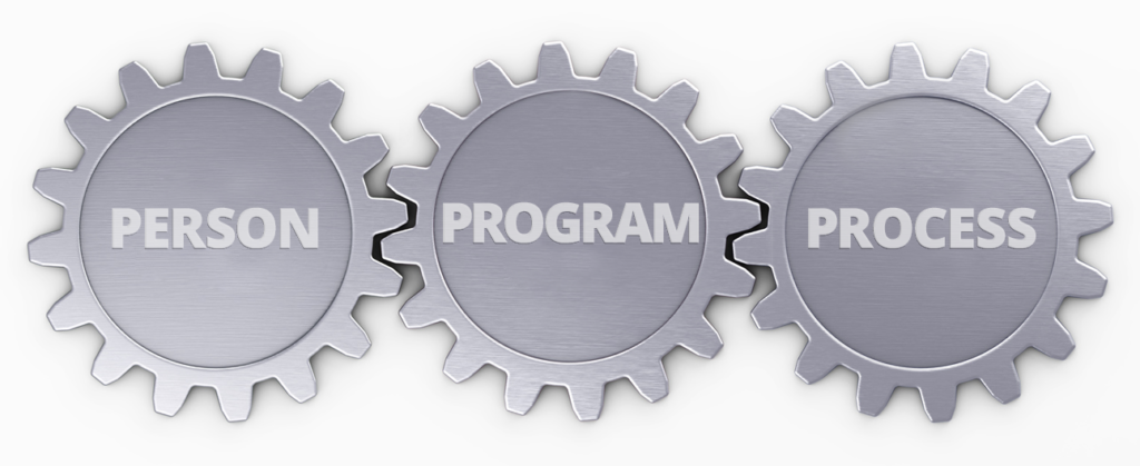 How to Increase Sales with an Online Sales Program