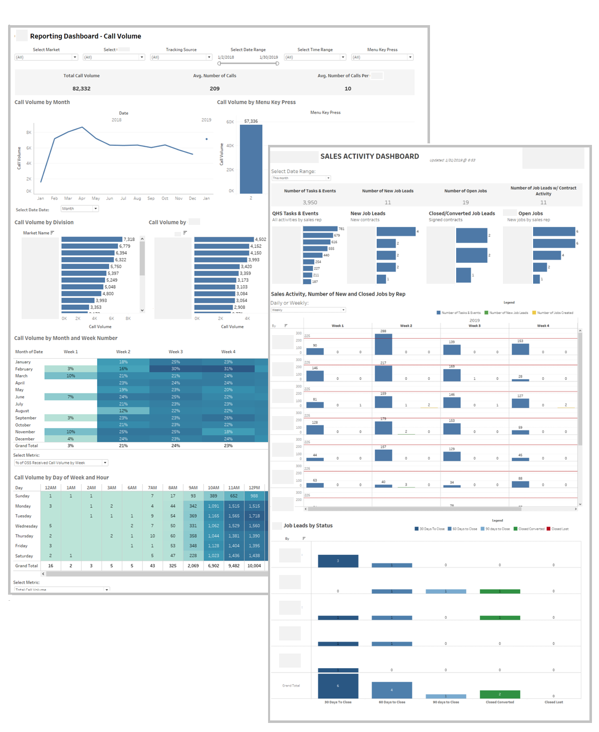 Tableau Sample Reports