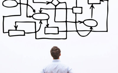 Simplifying Your Sales Processes